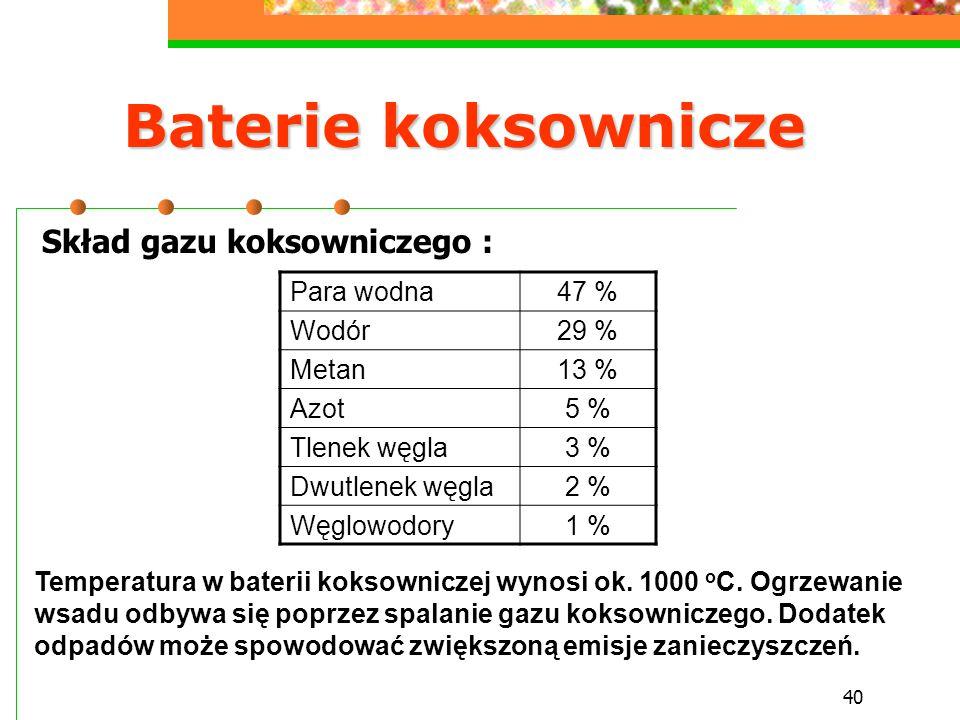 Baterie koksownicze Skład gazu koksowniczego : Para wodna 47 % Wodór