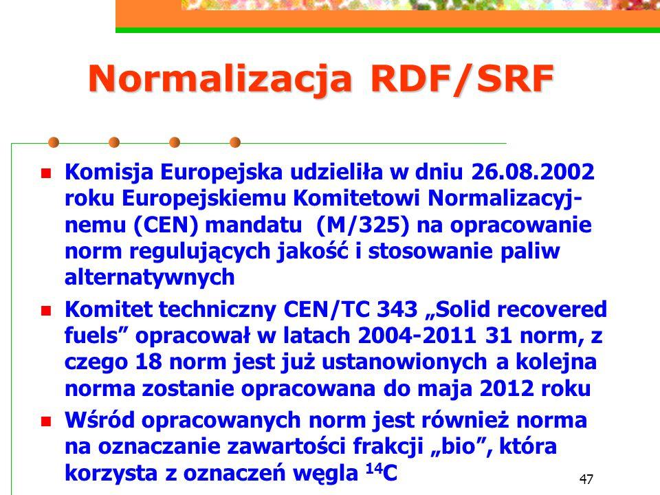 Normalizacja RDF/SRF