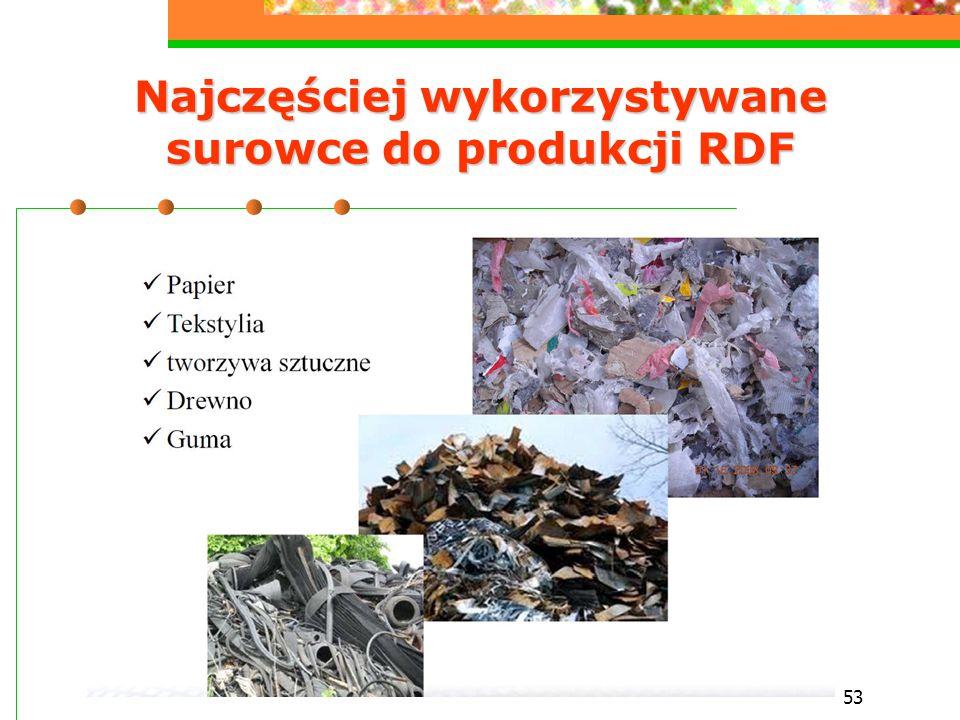 Najczęściej wykorzystywane surowce do produkcji RDF