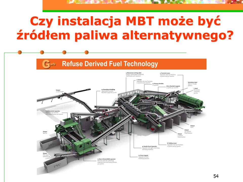 Czy instalacja MBT może być źródłem paliwa alternatywnego