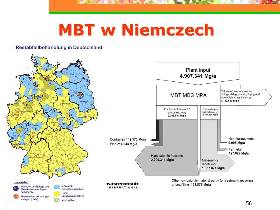 MBT w Niemczech