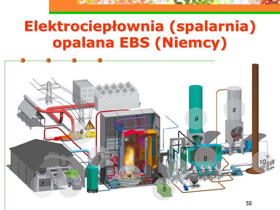 Elektrociepłownia (spalarnia) opalana EBS (Niemcy)