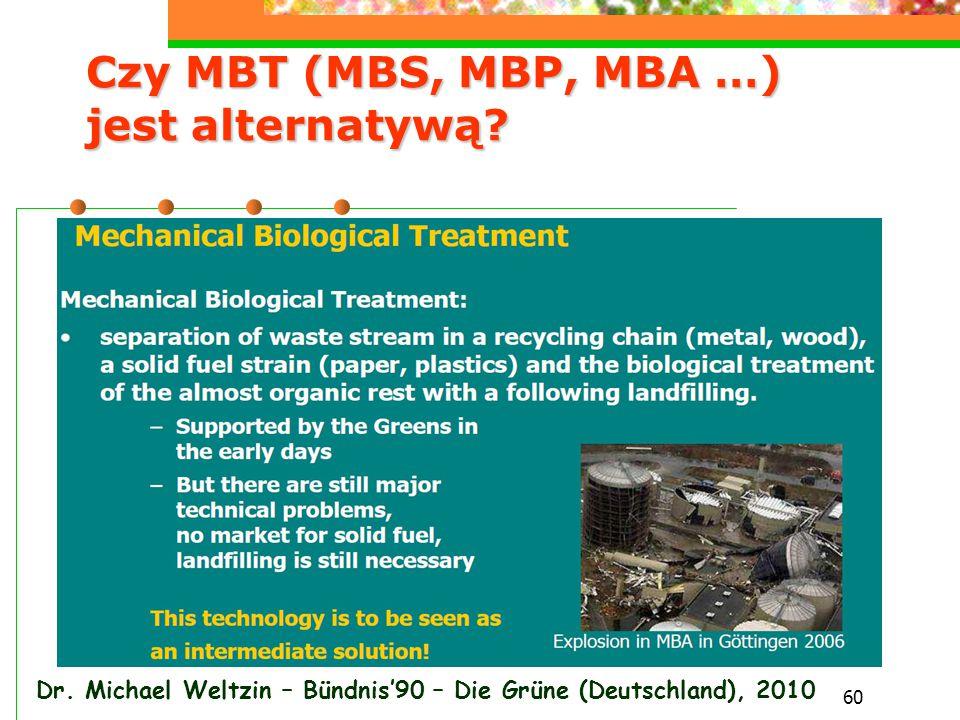 Czy MBT (MBS, MBP, MBA …) jest alternatywą