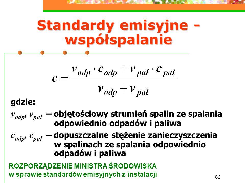 Standardy emisyjne - współspalanie