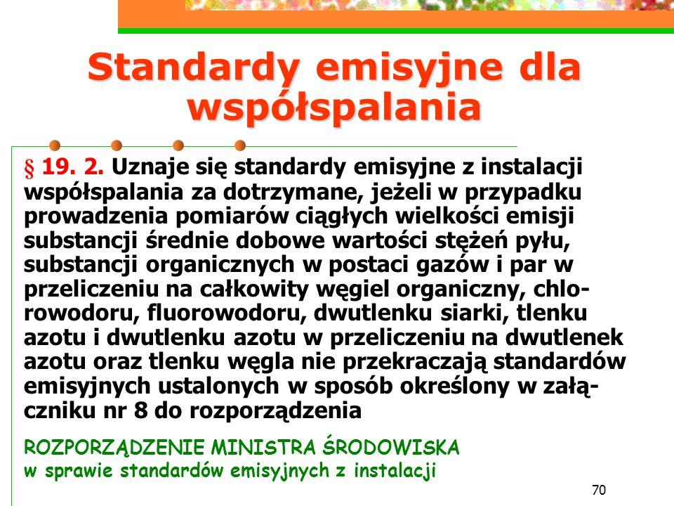 Standardy emisyjne dla współspalania