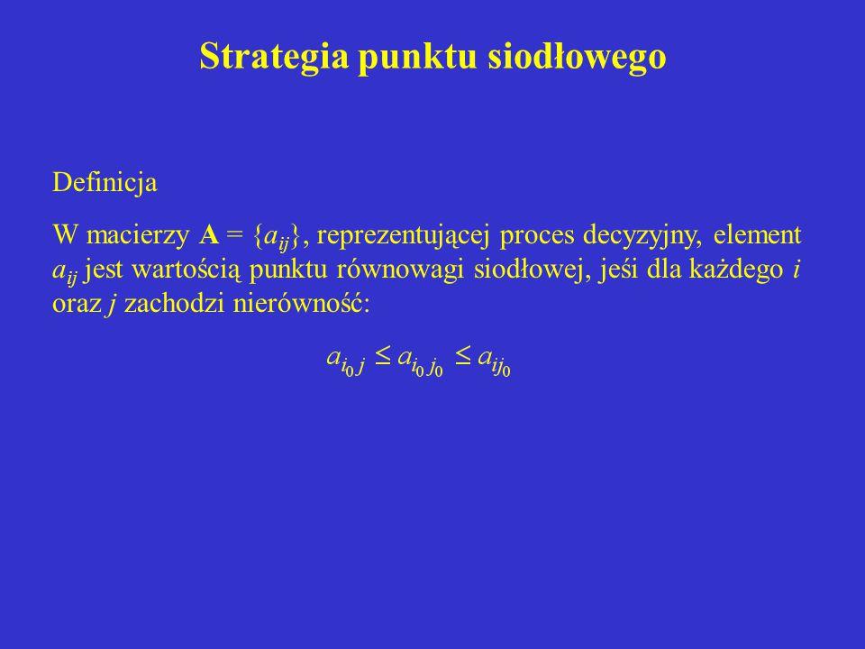 Strategia punktu siodłowego