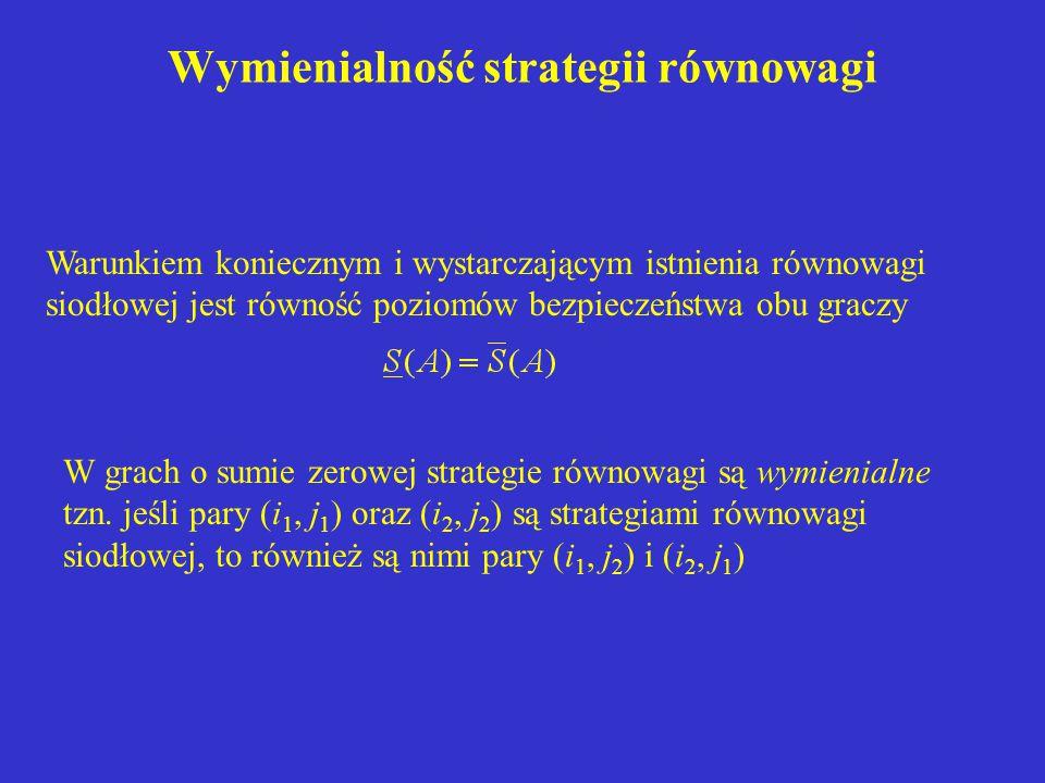 Wymienialność strategii równowagi