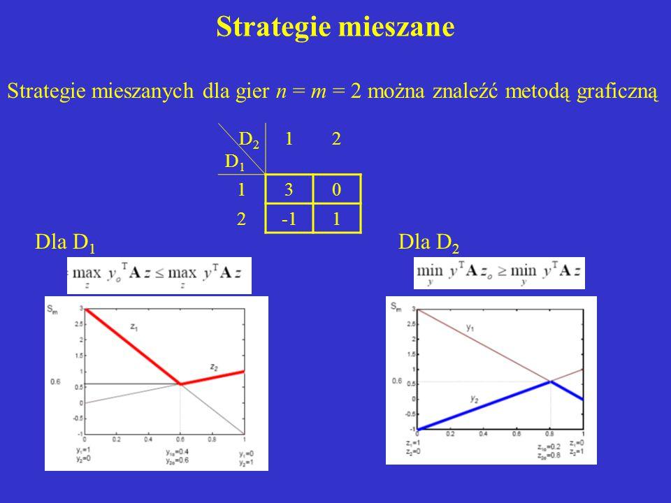 Strategie mieszane Strategie mieszanych dla gier n = m = 2 można znaleźć metodą graficzną. D2 D1. 1.