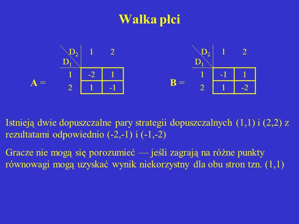Walka płci D2 D1. 1. 2. -2. -1. D2 D1. 1. 2. -1. -2. A = B =