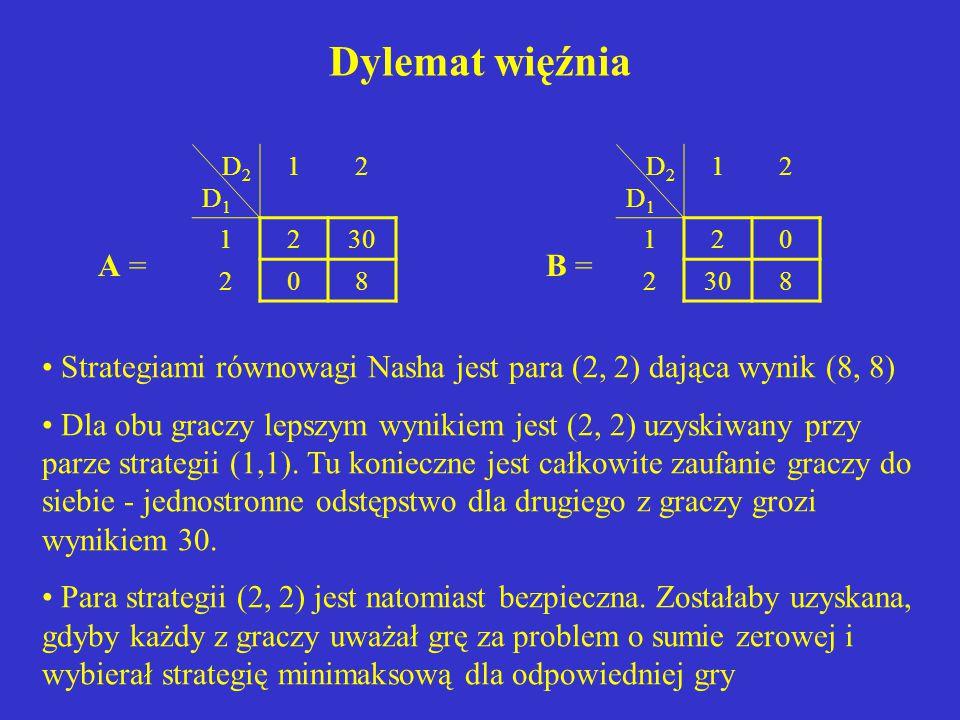 Dylemat więźnia D2 D1. 1. 2. 30. 8. D2 D1. 1. 2. 30. 8. A = B = • Strategiami równowagi Nasha jest para (2, 2) dająca wynik (8, 8)