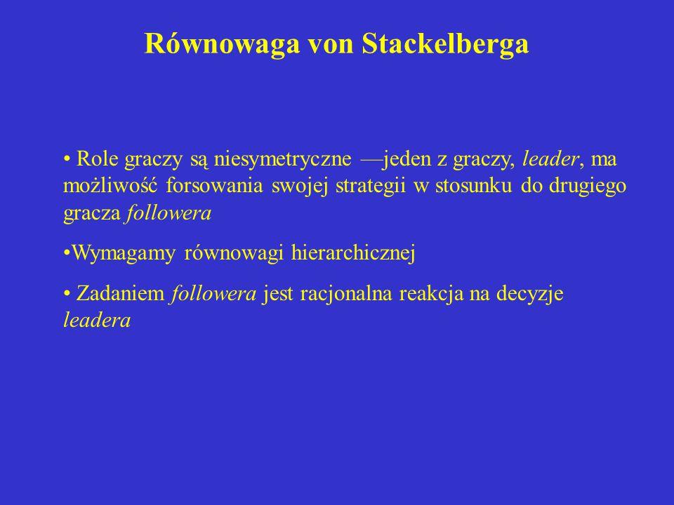 Równowaga von Stackelberga
