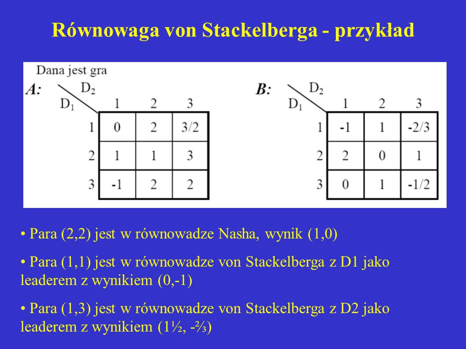 Równowaga von Stackelberga - przykład