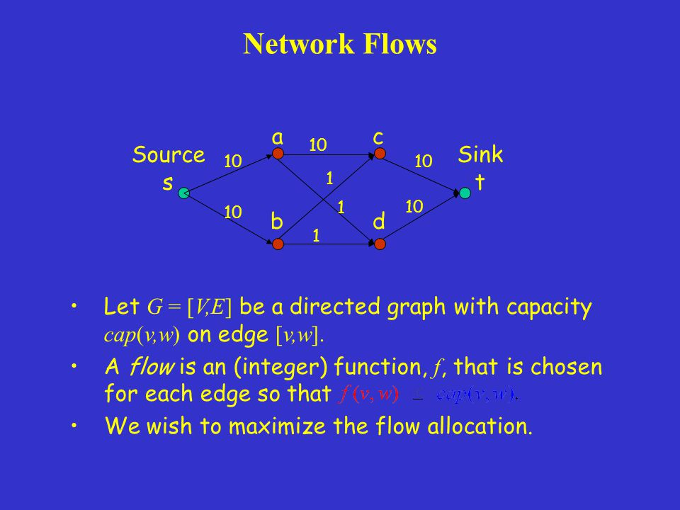 Network Flows a c Source s Sink t b d