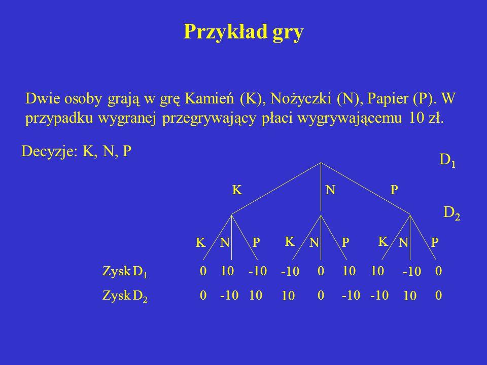 Przykład gry Dwie osoby grają w grę Kamień (K), Nożyczki (N), Papier (P). W przypadku wygranej przegrywający płaci wygrywającemu 10 zł.