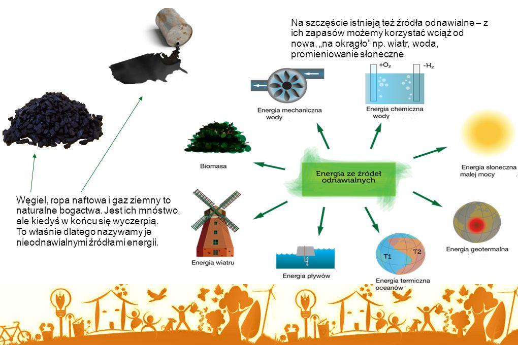 """Na szczęście istnieją też źródła odnawialne – z ich zapasów możemy korzystać wciąż od nowa, """"na okrągło np. wiatr, woda, promieniowanie słoneczne."""