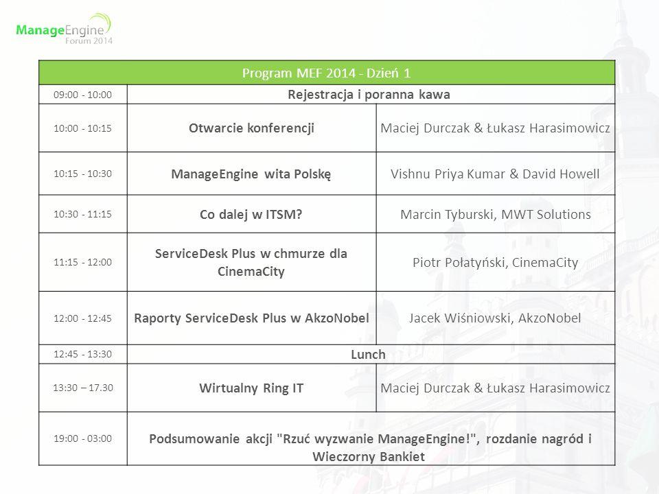 Rejestracja i poranna kawa Otwarcie konferencji
