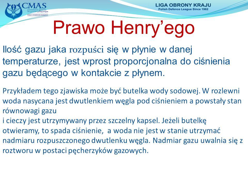 Prawo Henry'ego