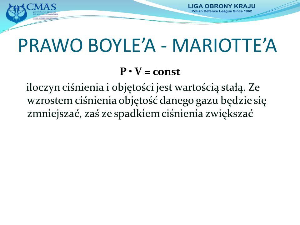 PRAWO BOYLE'A - MARIOTTE'A