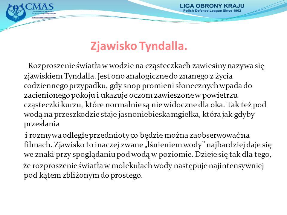 Zjawisko Tyndalla.