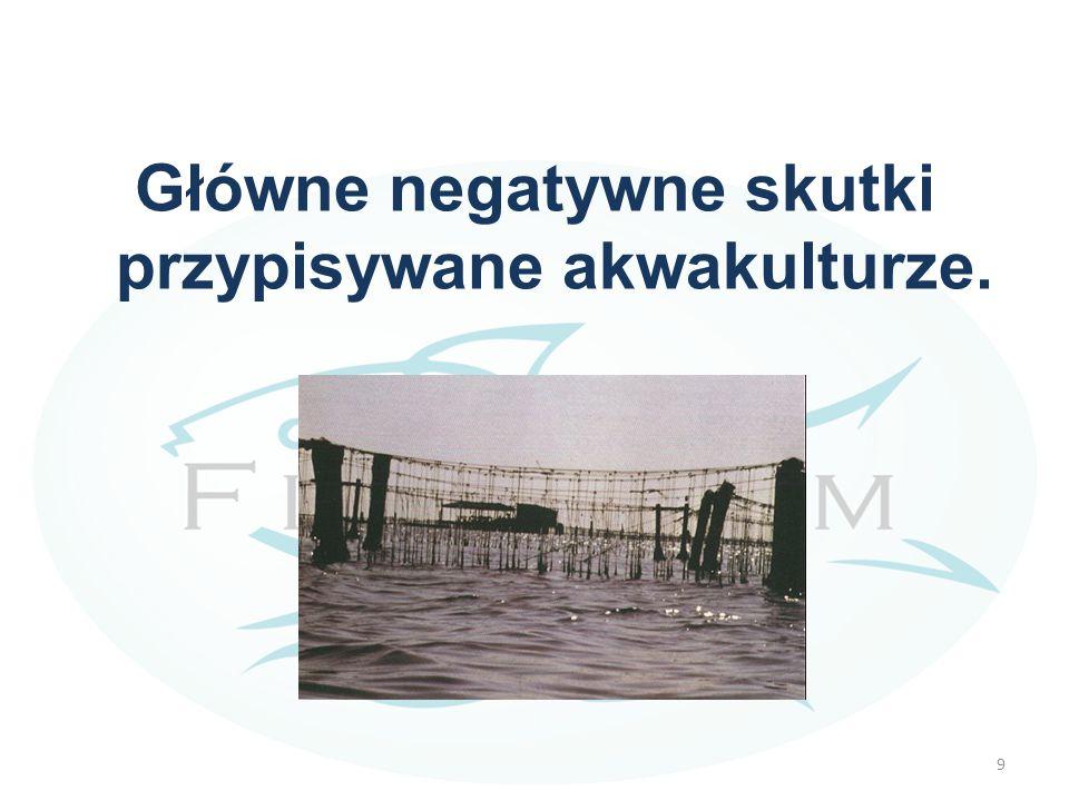 Główne negatywne skutki przypisywane akwakulturze.
