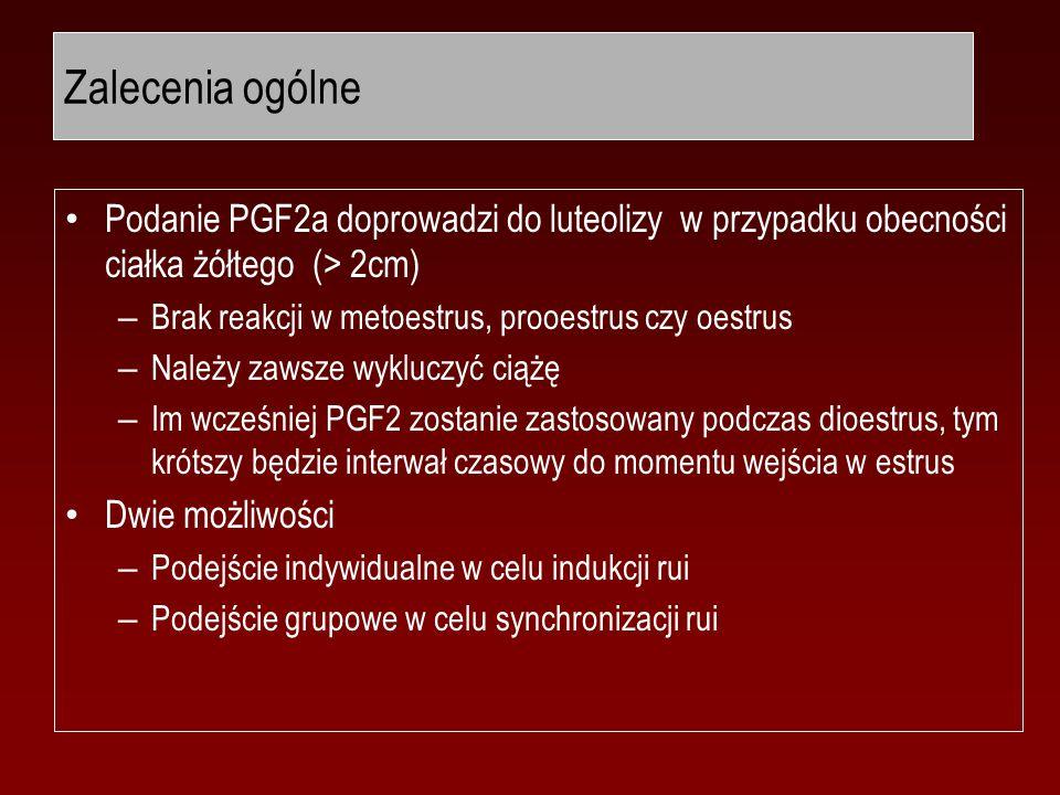 Zalecenia ogólne Podanie PGF2a doprowadzi do luteolizy w przypadku obecności ciałka żółtego (> 2cm)