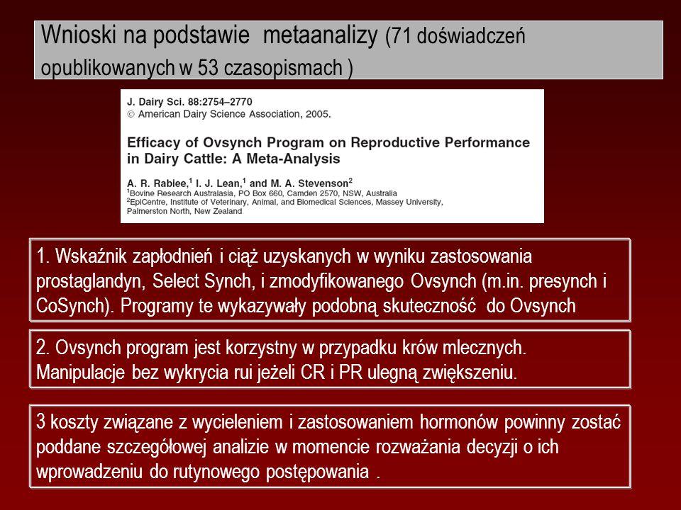 Wnioski na podstawie metaanalizy (71 doświadczeń opublikowanych w 53 czasopismach )