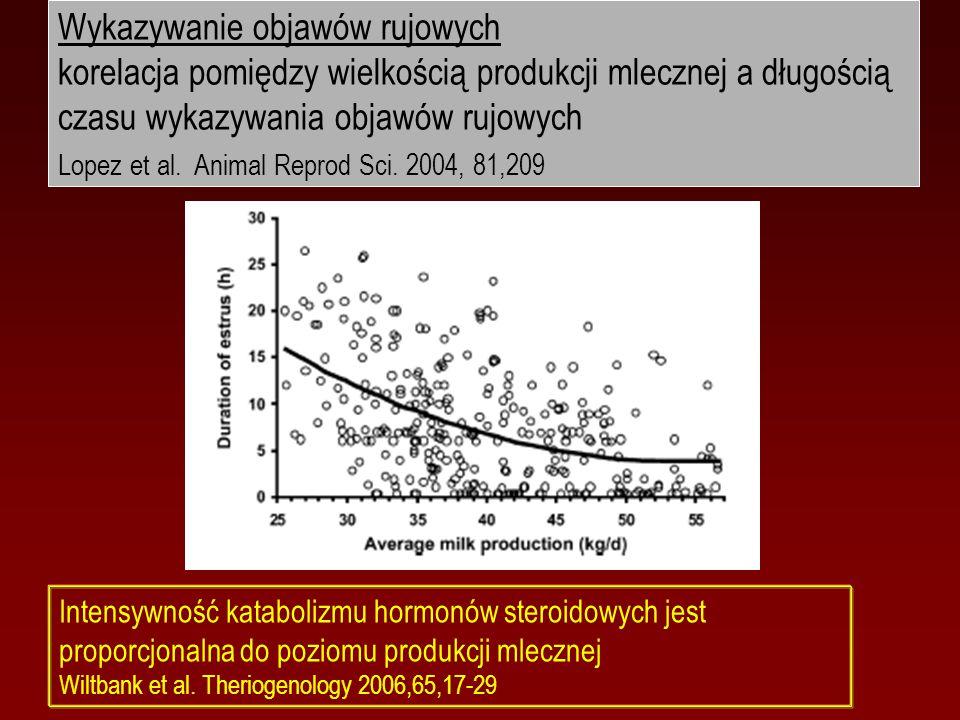 Wykazywanie objawów rujowych korelacja pomiędzy wielkością produkcji mlecznej a długością czasu wykazywania objawów rujowych Lopez et al. Animal Reprod Sci. 2004, 81,209