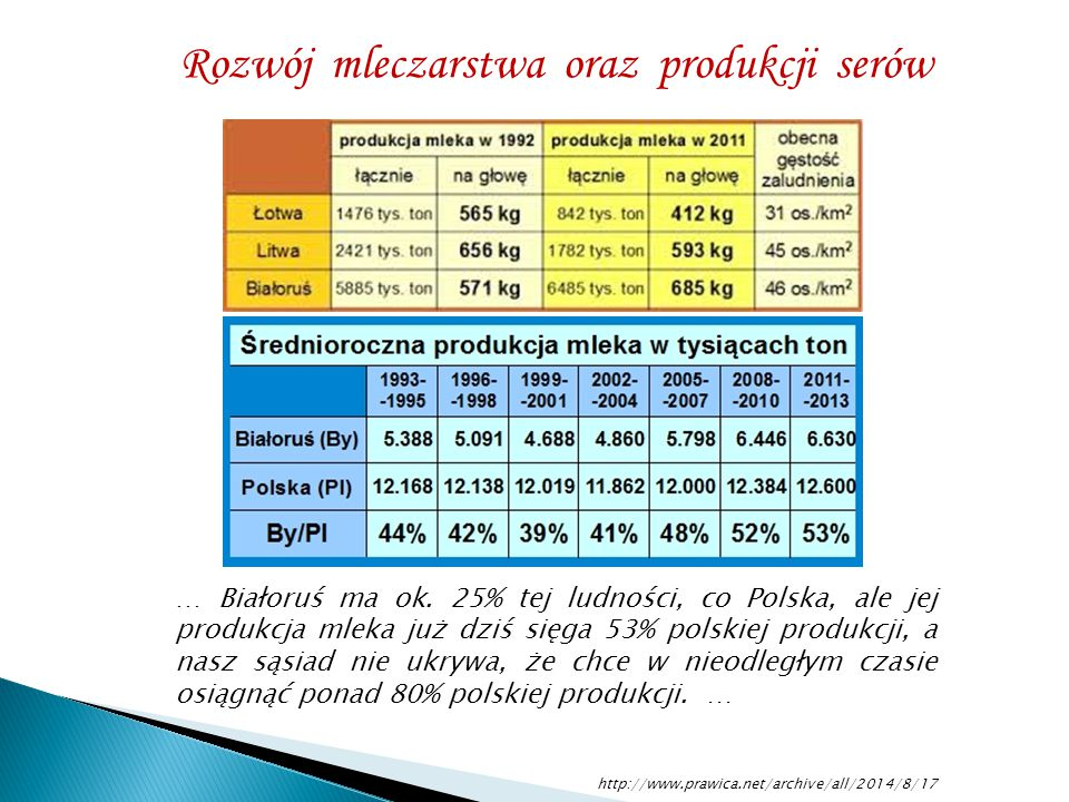 Rozwój mleczarstwa oraz produkcji serów