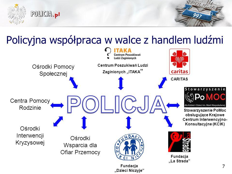 Policyjna współpraca w walce z handlem ludźmi