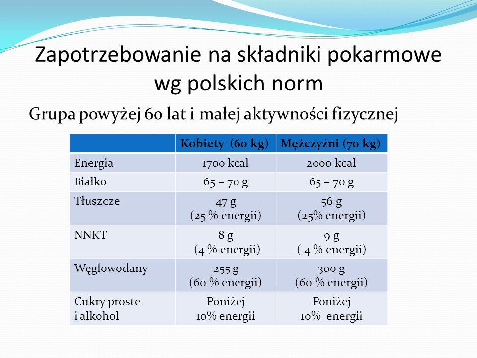 Zapotrzebowanie na składniki pokarmowe wg polskich norm