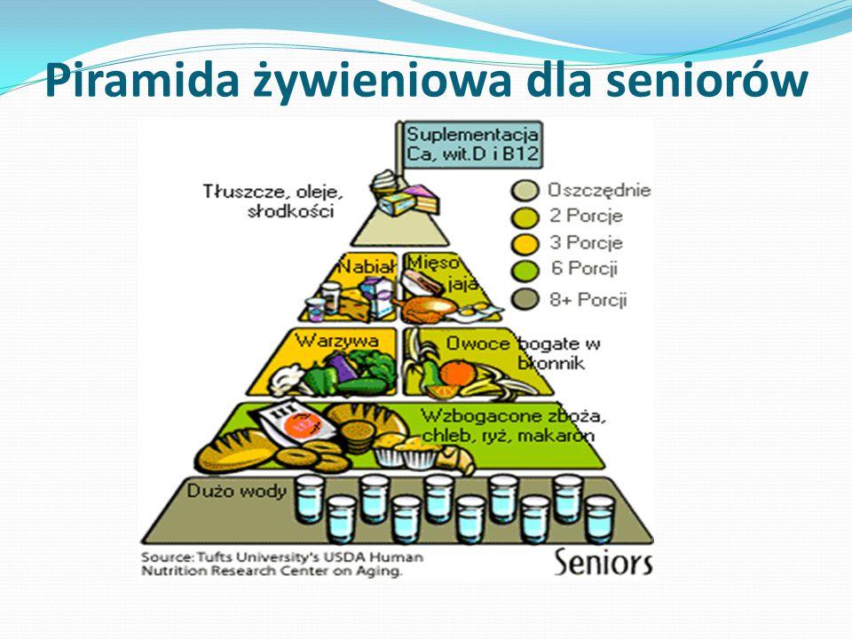 Piramida żywieniowa dla seniorów