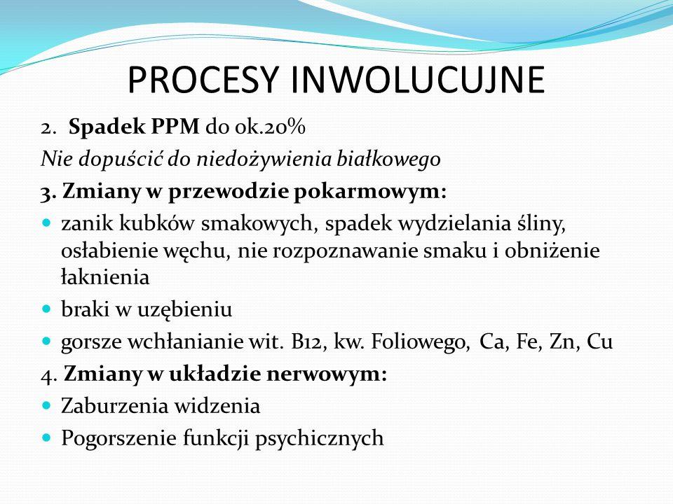 PROCESY INWOLUCUJNE 2. Spadek PPM do ok.20%