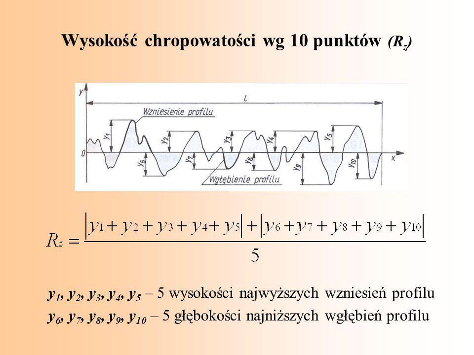 Wysokość chropowatości wg 10 punktów (Rz)