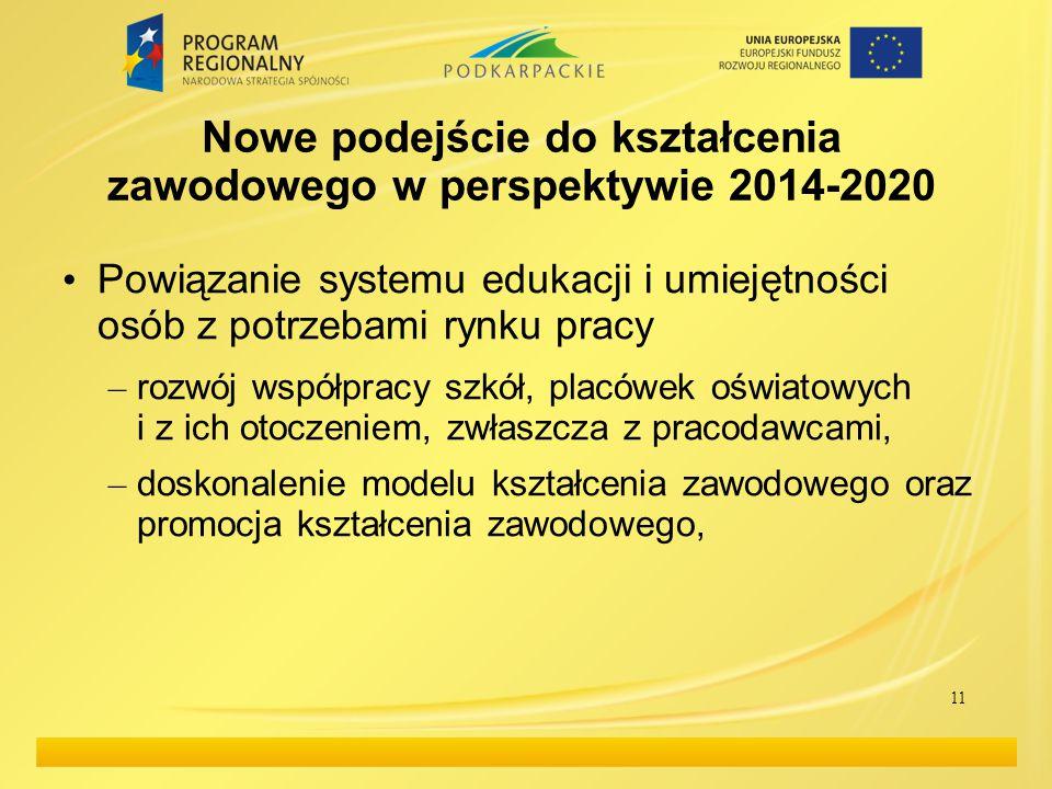 Nowe podejście do kształcenia zawodowego w perspektywie 2014-2020