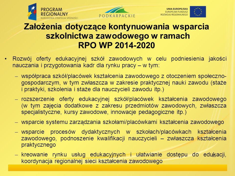 Założenia dotyczące kontynuowania wsparcia szkolnictwa zawodowego w ramach RPO WP 2014-2020
