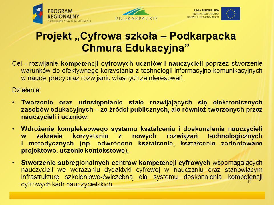 """Projekt """"Cyfrowa szkoła – Podkarpacka Chmura Edukacyjna"""