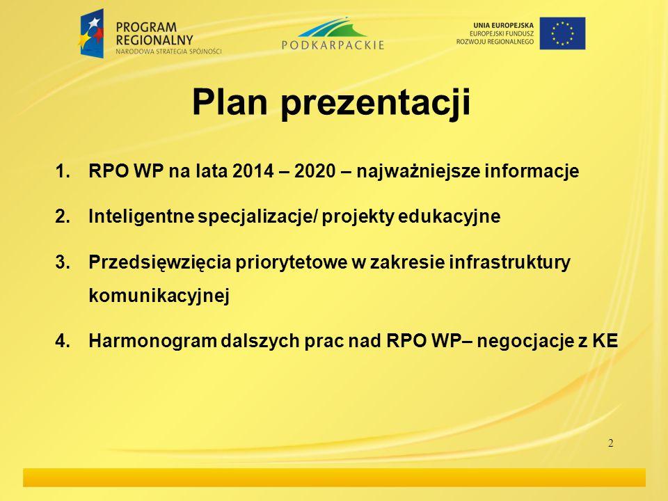 Plan prezentacji RPO WP na lata 2014 – 2020 – najważniejsze informacje