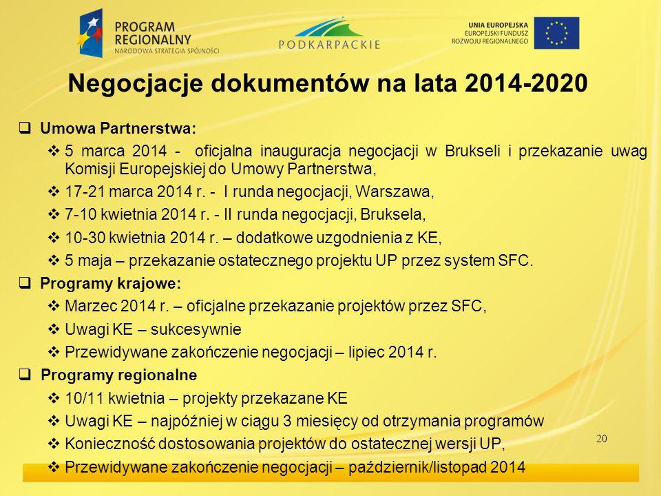 Negocjacje dokumentów na lata 2014-2020