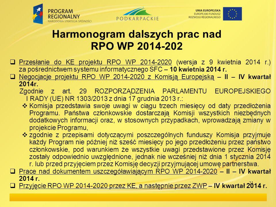 Harmonogram dalszych prac nad RPO WP 2014-202