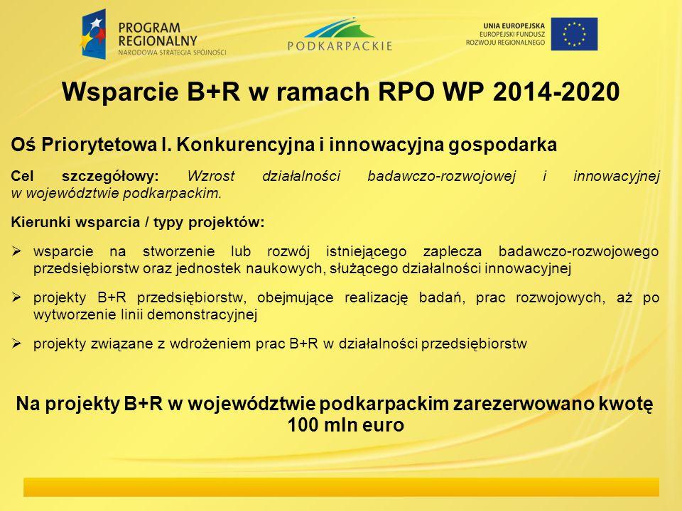 Wsparcie B+R w ramach RPO WP 2014-2020