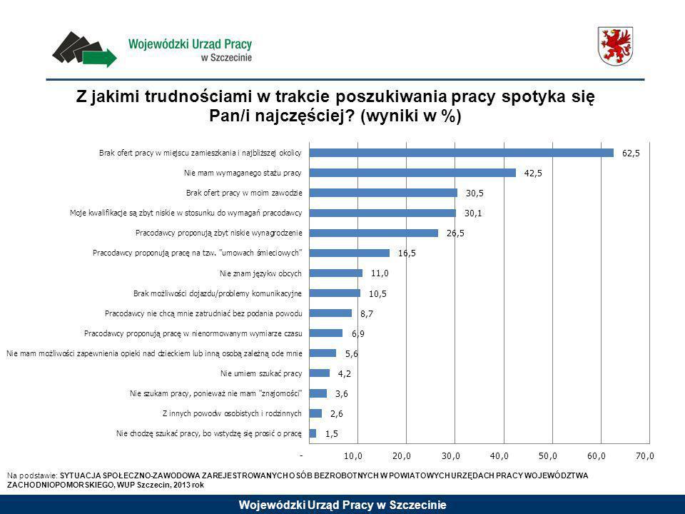 Na podstawie: SYTUACJA SPOŁECZNO-ZAWODOWA ZAREJESTROWANYCH OSÓB BEZROBOTNYCH W POWIATOWYCH URZĘDACH PRACY WOJEWÓDZTWA ZACHODNIOPOMORSKIEGO, WUP Szczecin, 2013 rok