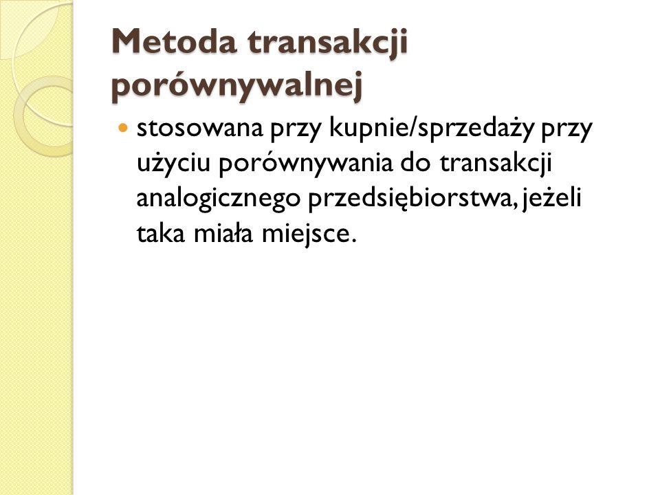Metoda transakcji porównywalnej