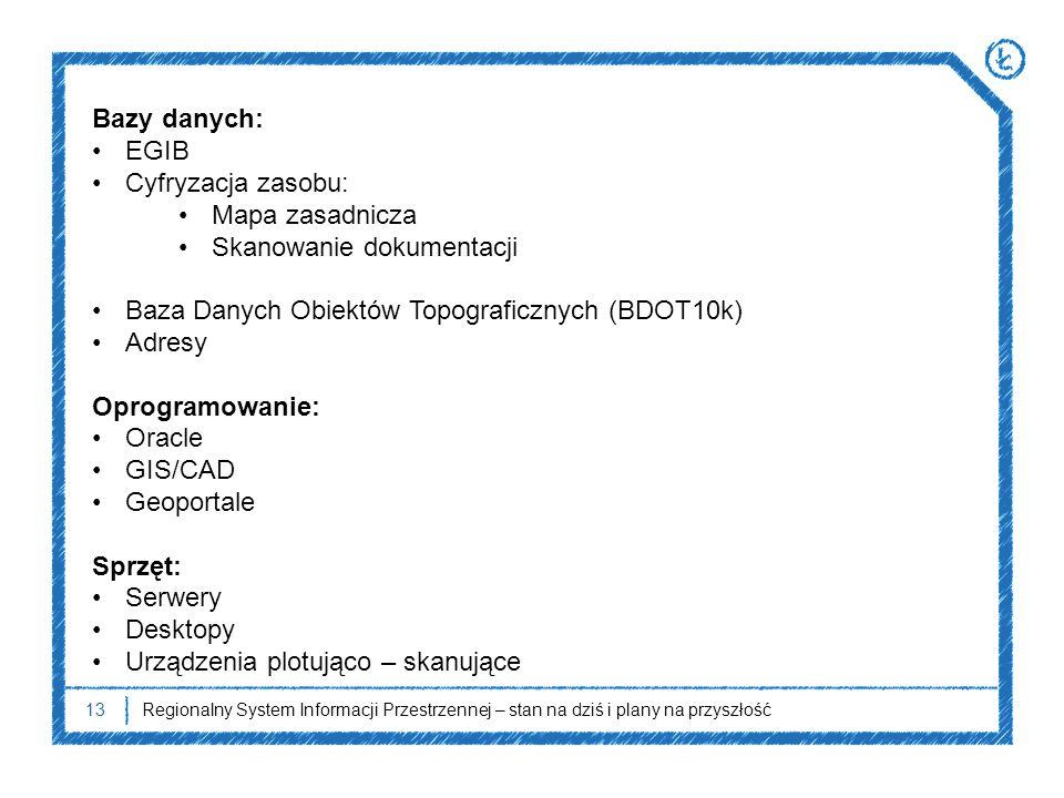 Skanowanie dokumentacji Baza Danych Obiektów Topograficznych (BDOT10k)