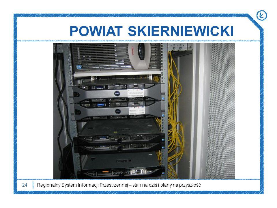 POWIAT SKIERNIEWICKI , 2 serwery oraz urządzenia zabezpieczające, które umożliwiają bezpieczne przechowywanie i udostępnianie danych.