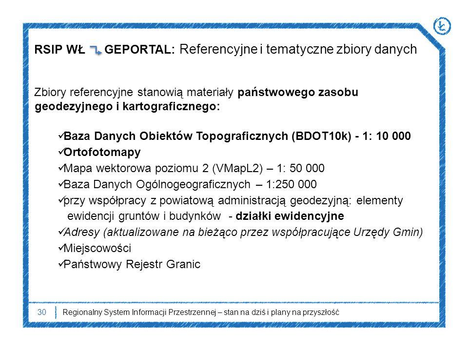 RSIP WŁ GEPORTAL: Referencyjne i tematyczne zbiory danych