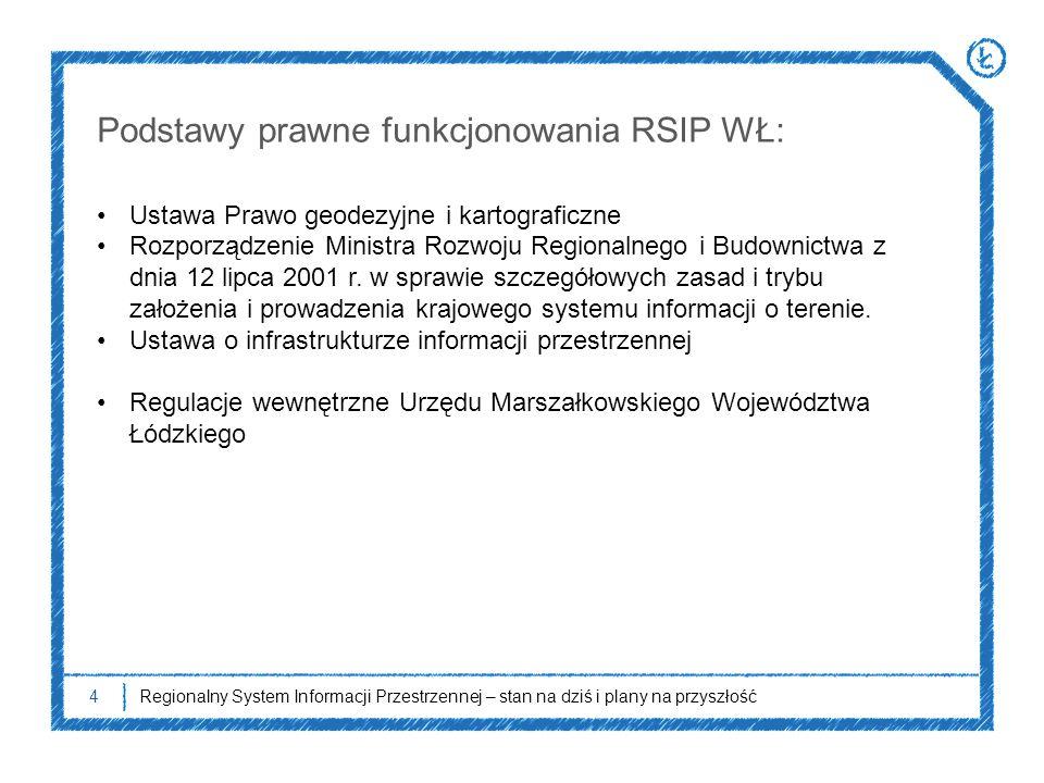 Podstawy prawne funkcjonowania RSIP WŁ: