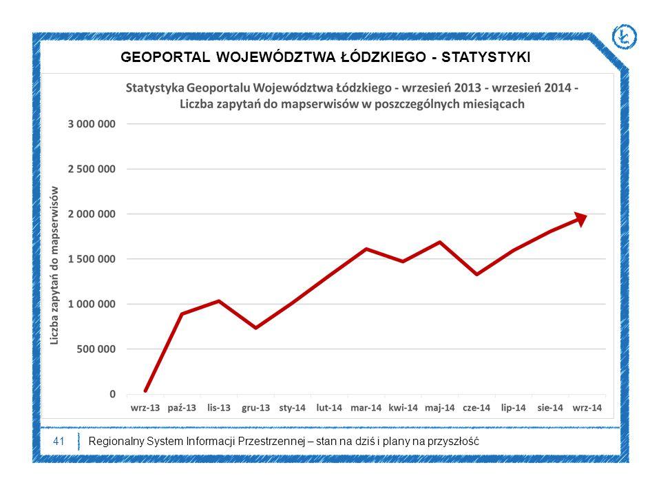 GEOPORTAL WOJEWÓDZTWA ŁÓDZKIEGO - STATYSTYKI