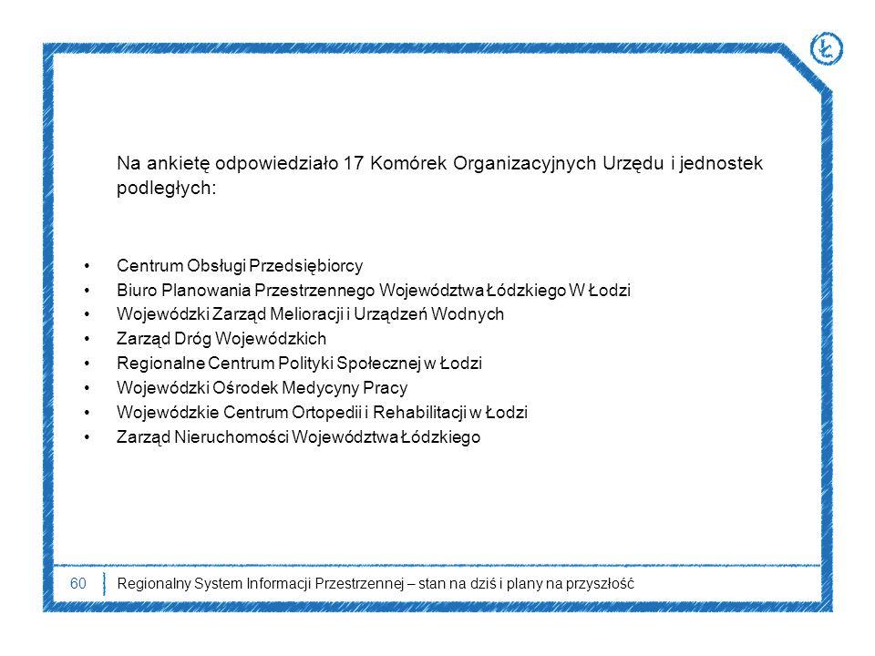 Na ankietę odpowiedziało 17 Komórek Organizacyjnych Urzędu i jednostek podległych: