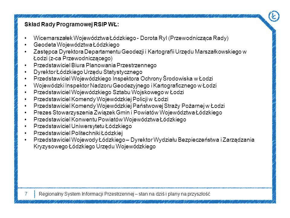Skład Rady Programowej RSIP WŁ:
