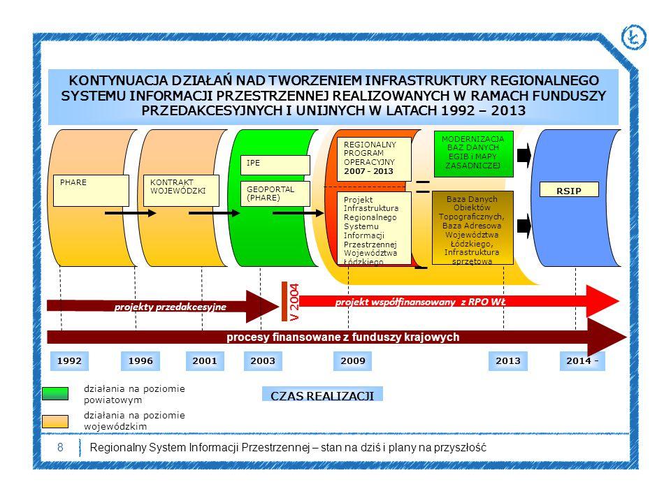 projekty przedakcesyjne procesy finansowane z funduszy krajowych
